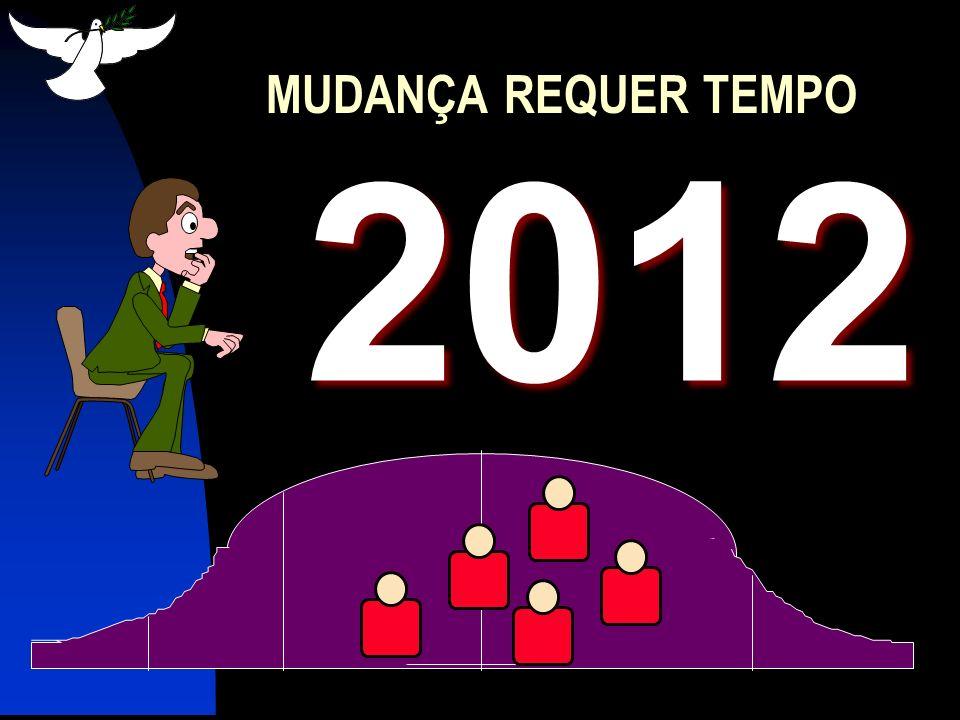 MUDANÇA REQUER TEMPO 2012