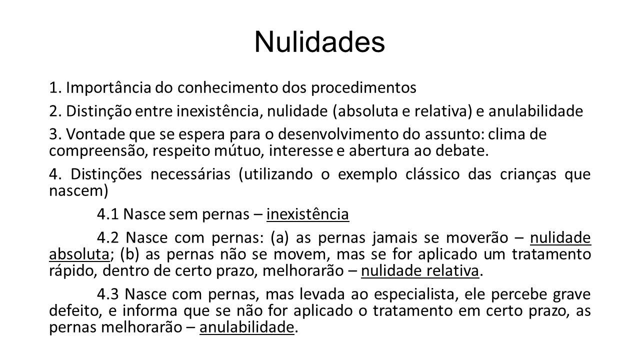 Nulidades 1. Importância do conhecimento dos procedimentos