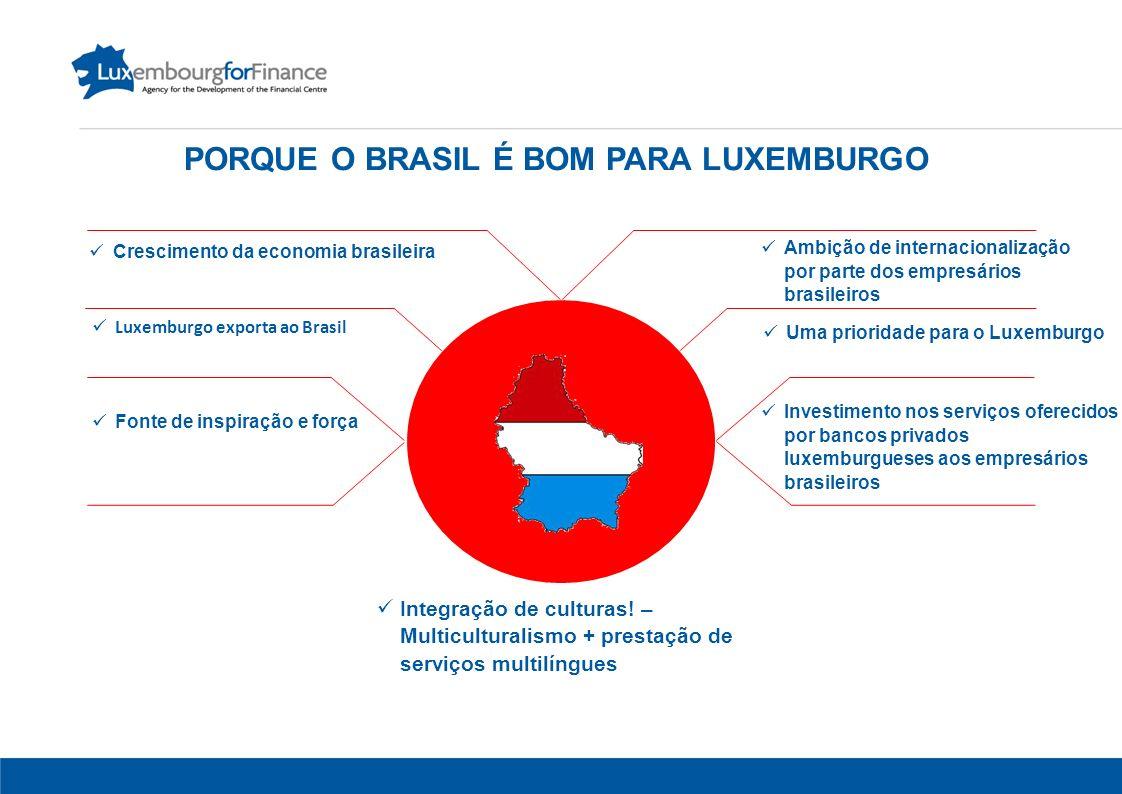 PORQUE O BRASIL É BOM PARA LUXEMBURGO