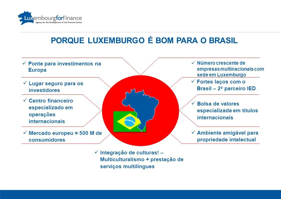 PORQUE LUXEMBURGO É BOM PARA O BRASIL