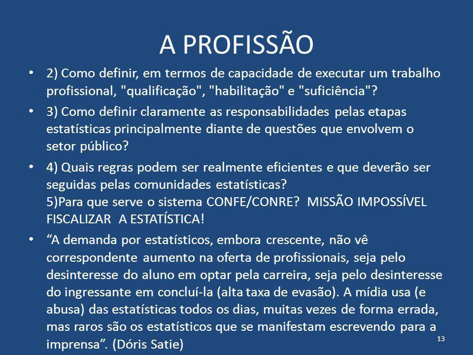 A PROFISSÃO 2) Como definir, em termos de capacidade de executar um trabalho profissional, qualificação , habilitação e suficiência