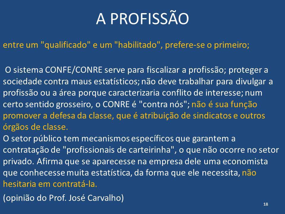 A PROFISSÃO entre um qualificado e um habilitado , prefere-se o primeiro;