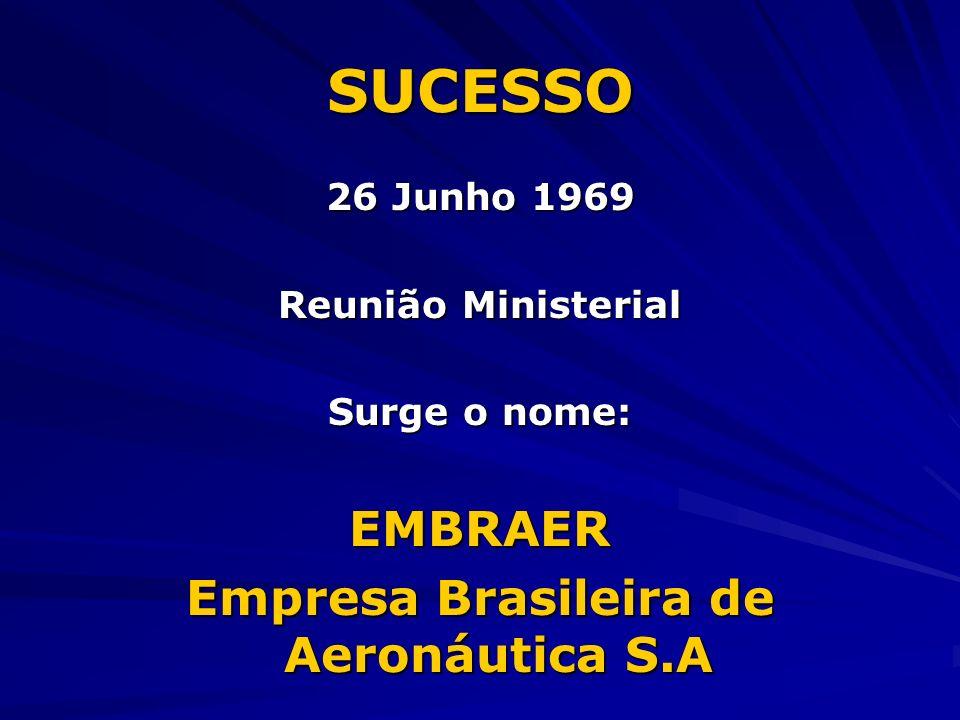 Empresa Brasileira de Aeronáutica S.A