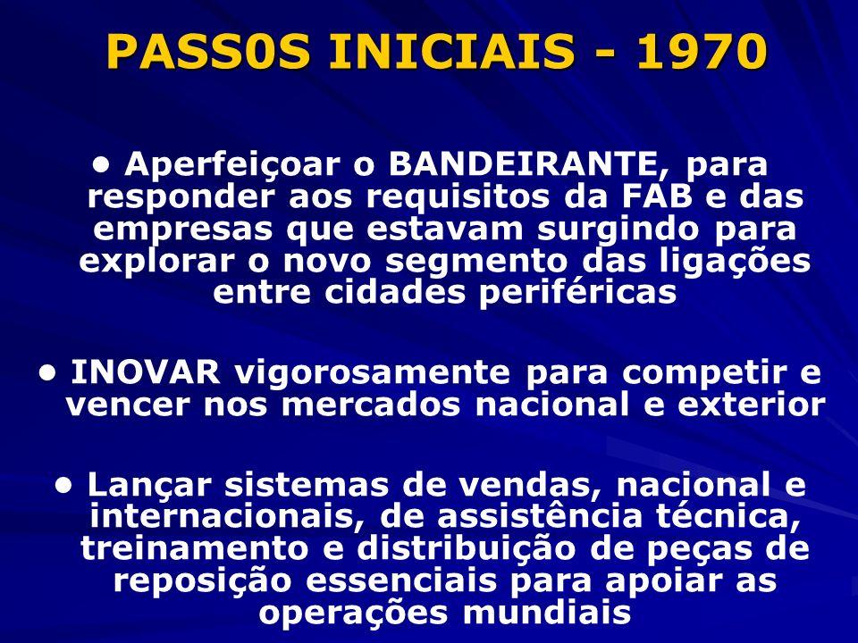 PASS0S INICIAIS - 1970