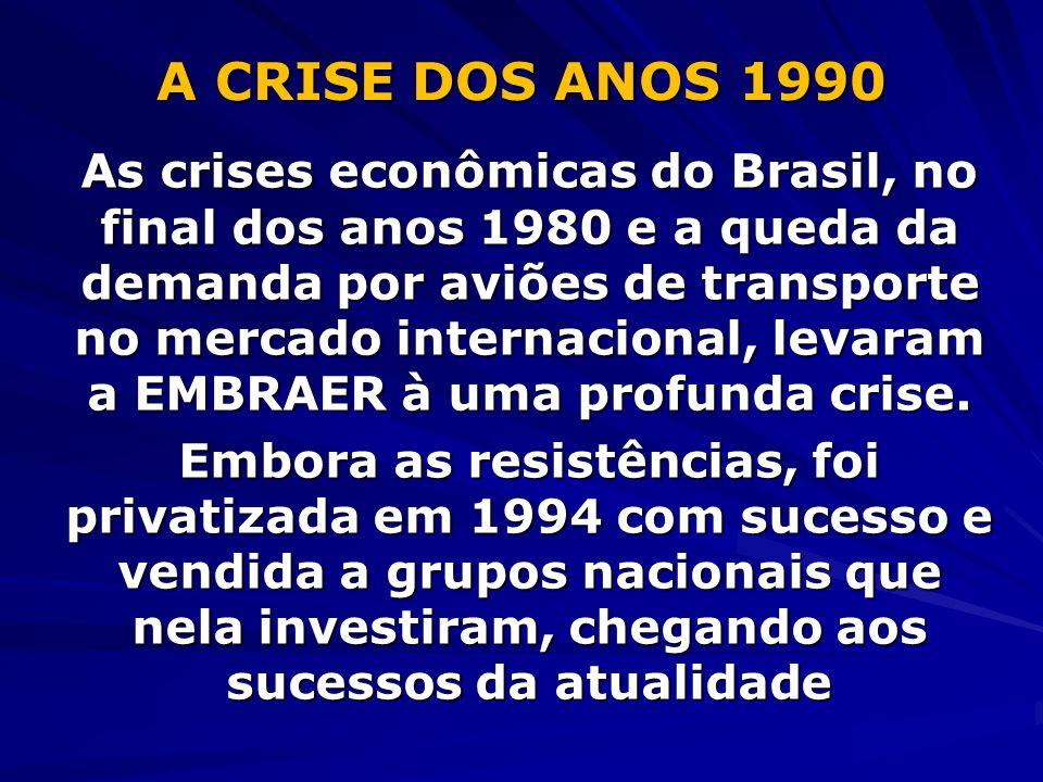 A CRISE DOS ANOS 1990