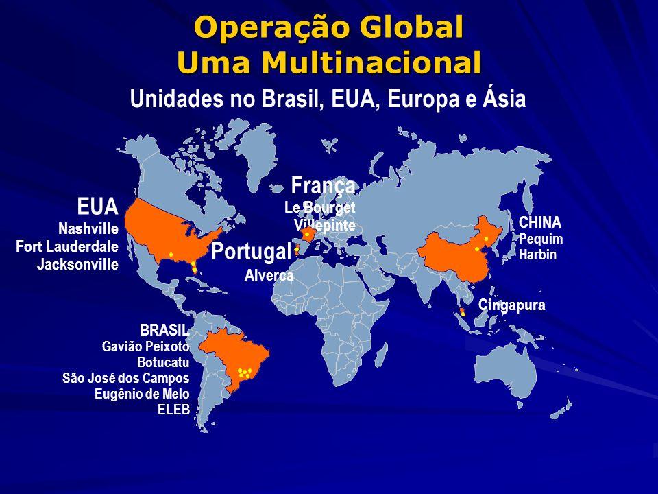 Operação Global Uma Multinacional