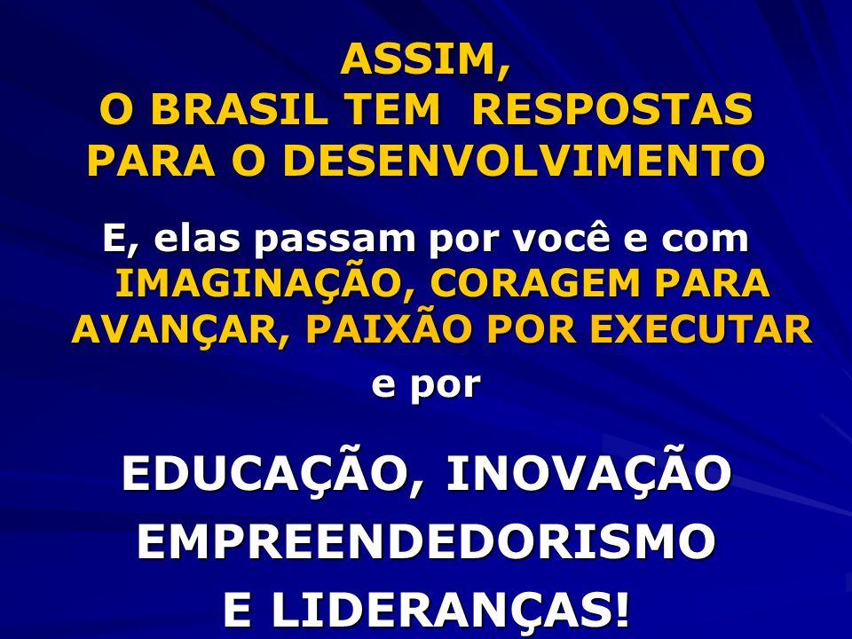 ASSIM, O BRASIL TEM RESPOSTAS PARA O DESENVOLVIMENTO