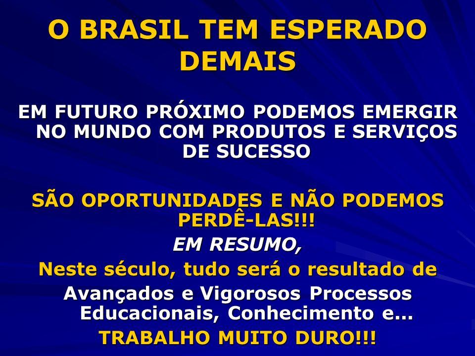 O BRASIL TEM ESPERADO DEMAIS