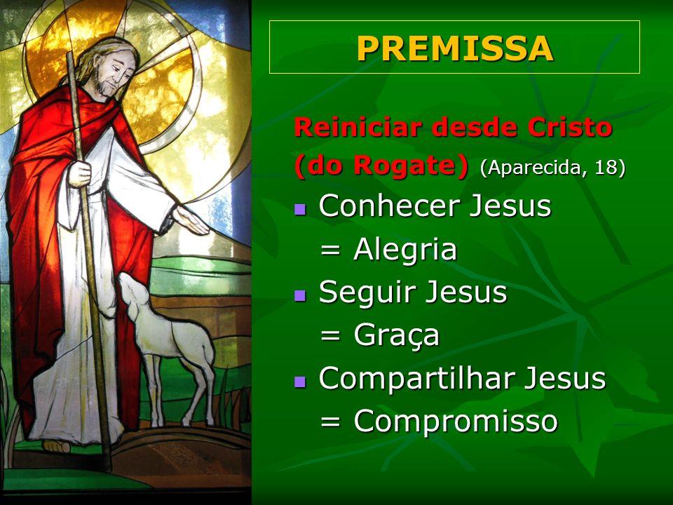 PREMISSA Conhecer Jesus = Alegria Seguir Jesus = Graça