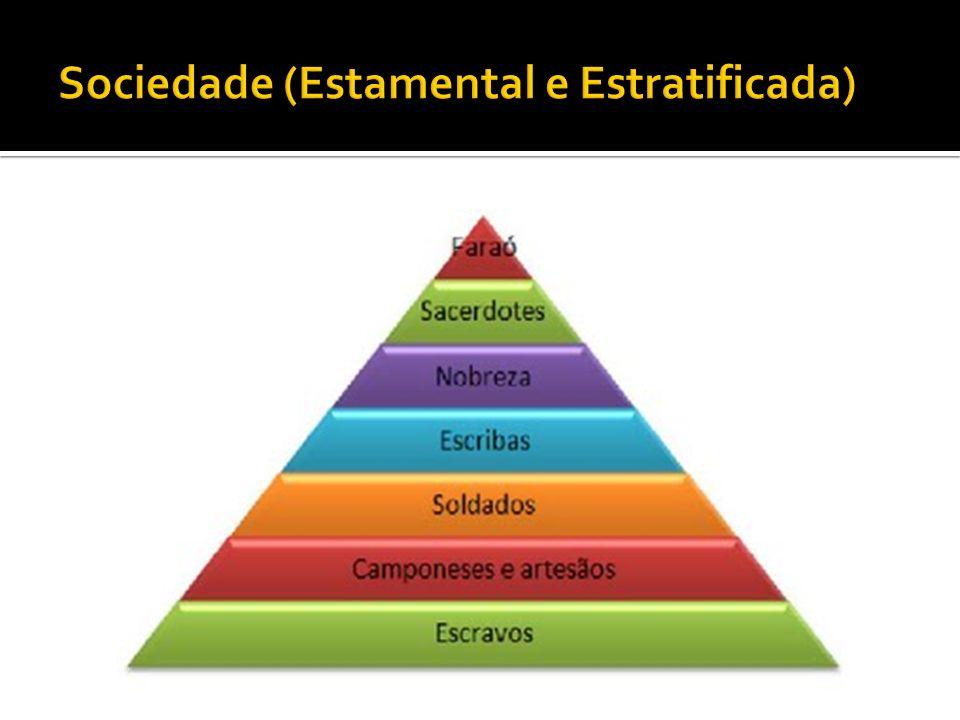 Sociedade (Estamental e Estratificada)