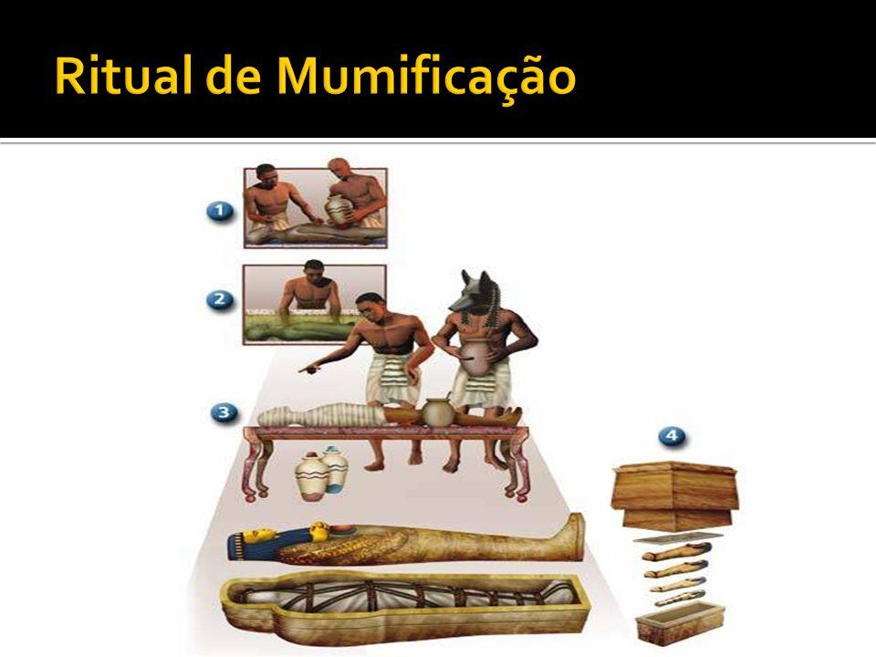 Ritual de Mumificação