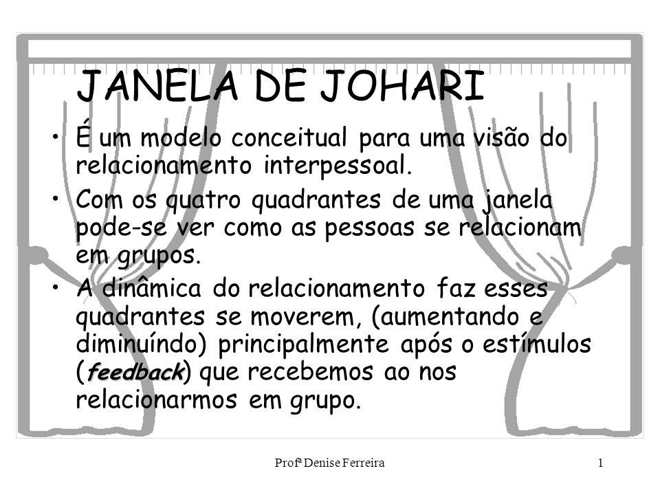 JANELA DE JOHARI É um modelo conceitual para uma visão do relacionamento interpessoal.