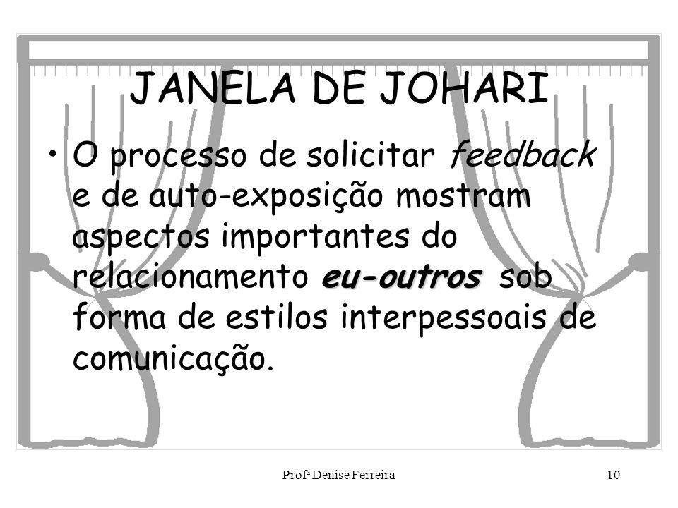 JANELA DE JOHARI