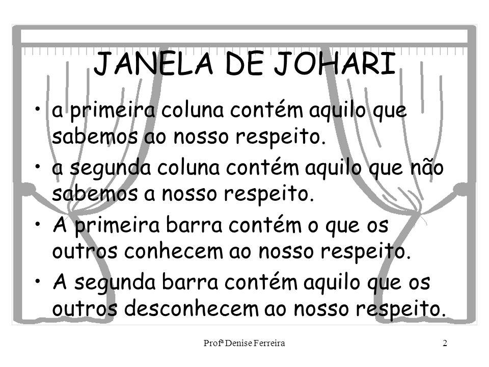 JANELA DE JOHARI a primeira coluna contém aquilo que sabemos ao nosso respeito. a segunda coluna contém aquilo que não sabemos a nosso respeito.