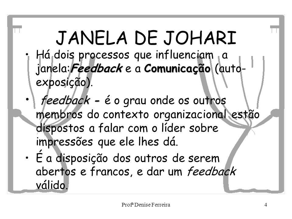 JANELA DE JOHARI Há dois processos que influenciam a janela:Feedback e a Comunicação (auto-exposição).