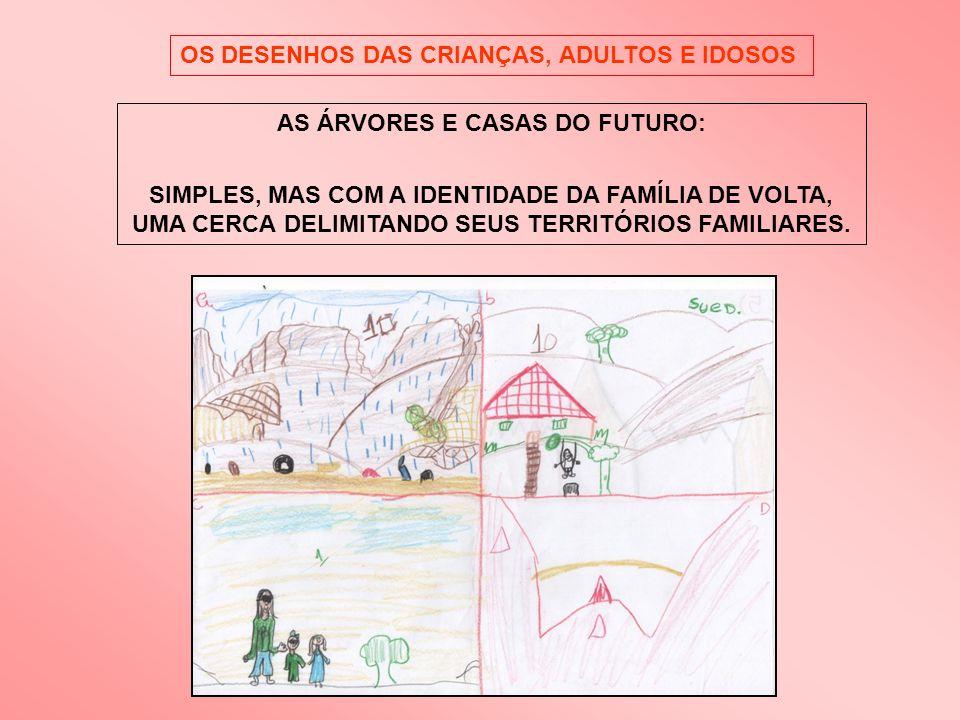 AS ÁRVORES E CASAS DO FUTURO: