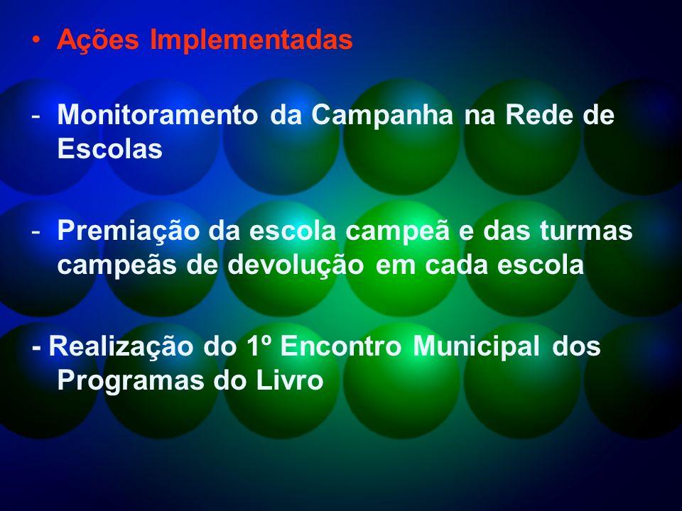 Ações Implementadas - Monitoramento da Campanha na Rede de Escolas. Premiação da escola campeã e das turmas campeãs de devolução em cada escola.