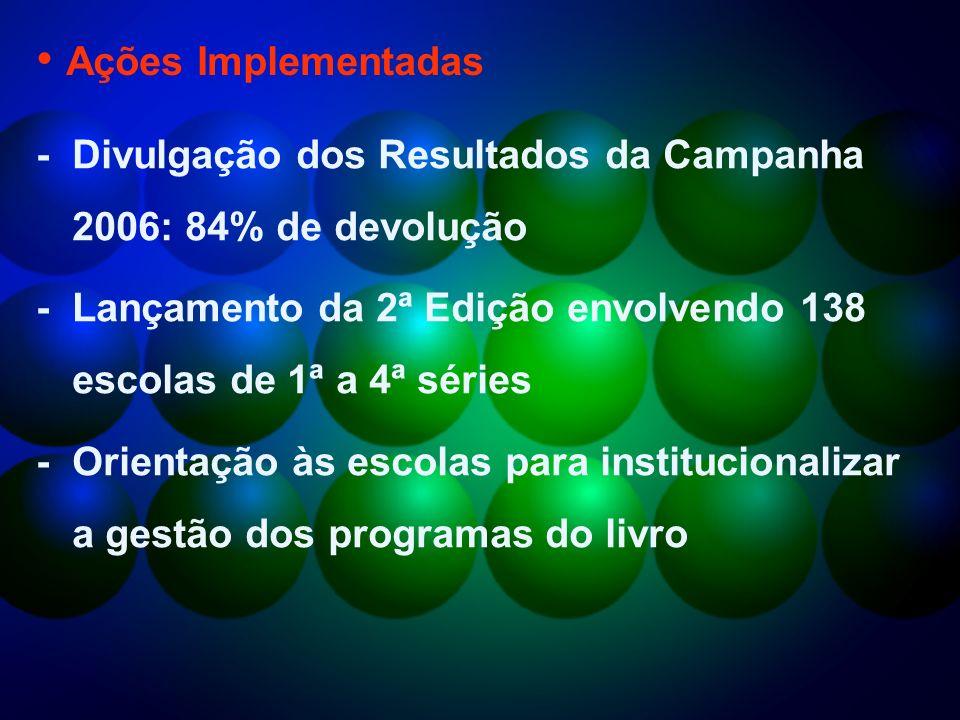 - Divulgação dos Resultados da Campanha 2006: 84% de devolução