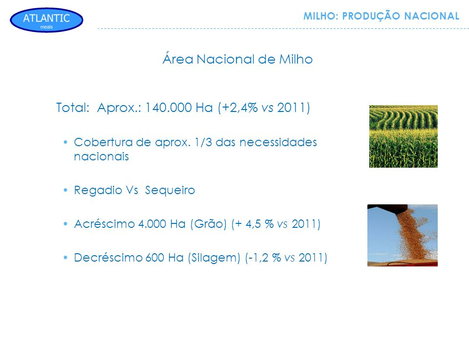 Total: Aprox.: 140.000 Ha (+2,4% vs 2011)