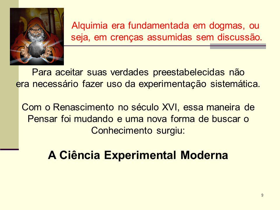 A Ciência Experimental Moderna