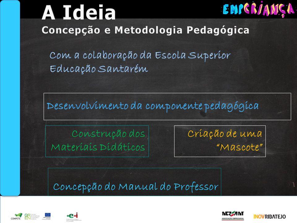 A Ideia Com a colaboração da Escola Superior Educação Santarém