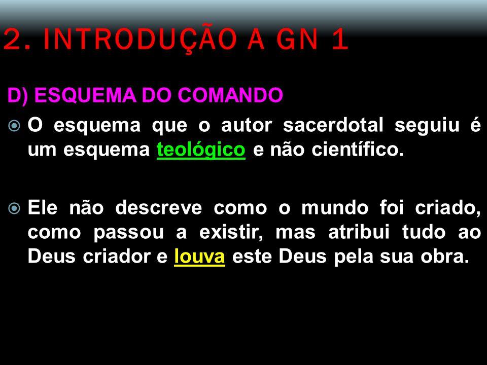 2. INTRODUÇÃO A GN 1 D) ESQUEMA DO COMANDO