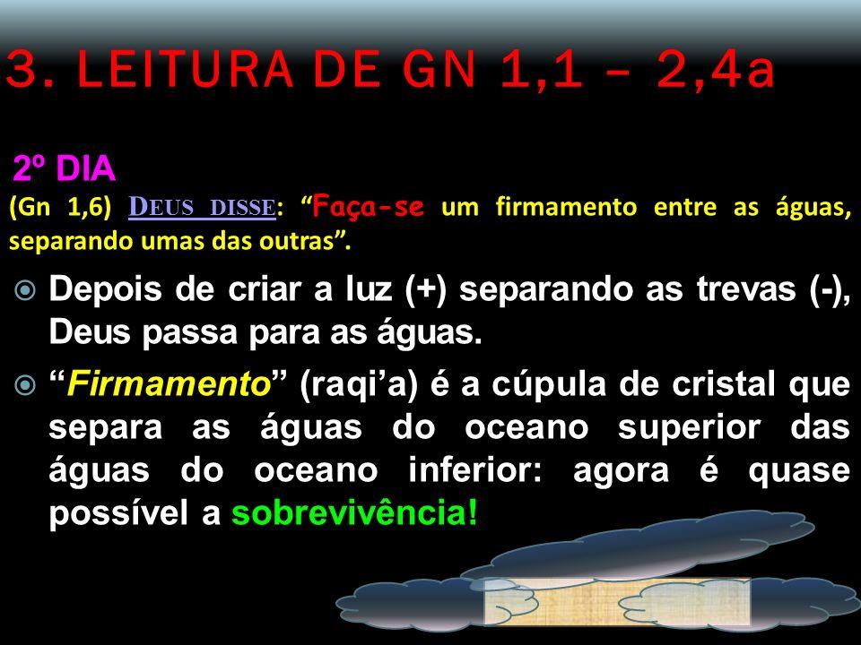3. LEITURA DE GN 1,1 – 2,4a 2º DIA. (Gn 1,6) Deus disse: Faça-se um firmamento entre as águas, separando umas das outras .