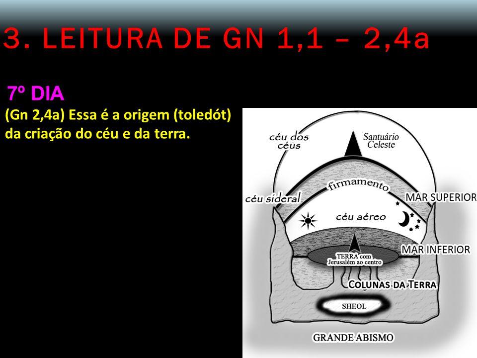 3. LEITURA DE GN 1,1 – 2,4a 7º DIA (Gn 2,4a) Essa é a origem (toledót)