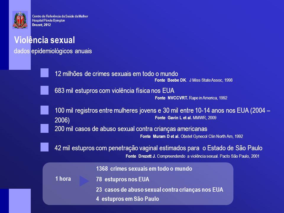Violência sexual dados epidemiológicos anuais