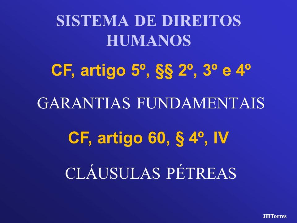 SISTEMA DE DIREITOS HUMANOS