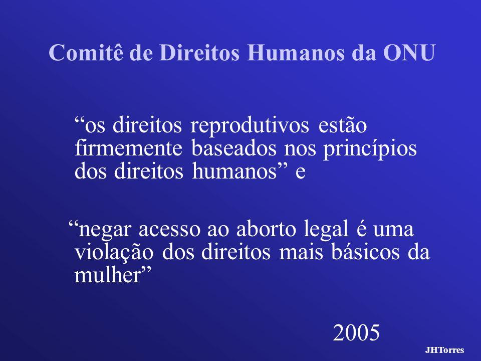 Comitê de Direitos Humanos da ONU