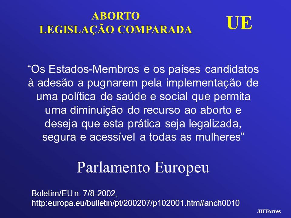 ABORTO LEGISLAÇÃO COMPARADA