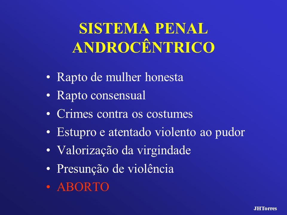 SISTEMA PENAL ANDROCÊNTRICO