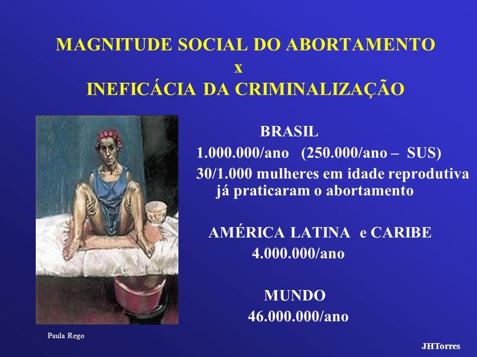 MAGNITUDE SOCIAL DO ABORTAMENTO x INEFICÁCIA DA CRIMINALIZAÇÃO
