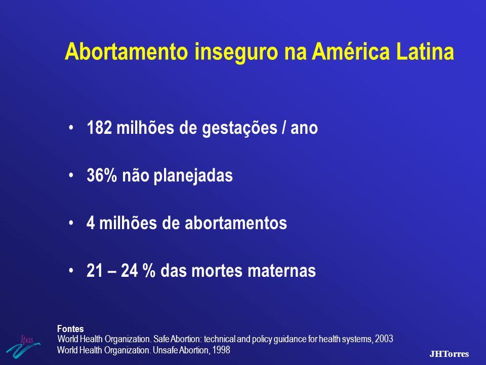 Abortamento inseguro na América Latina