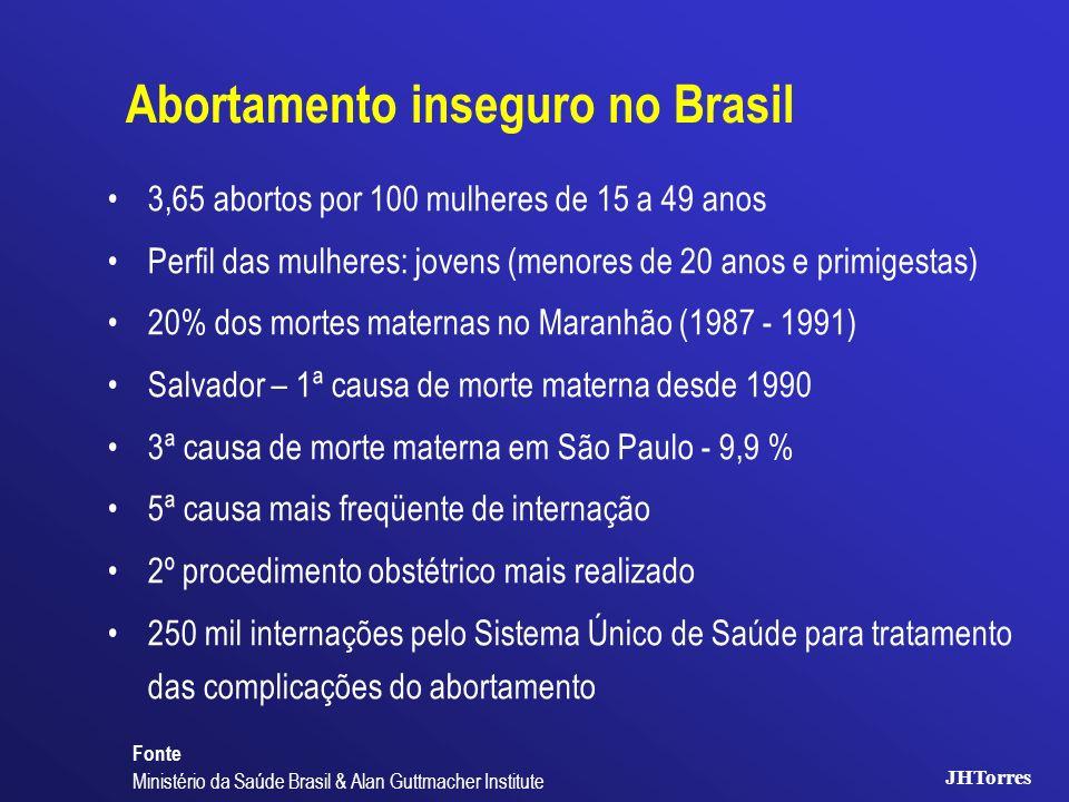 Abortamento inseguro no Brasil