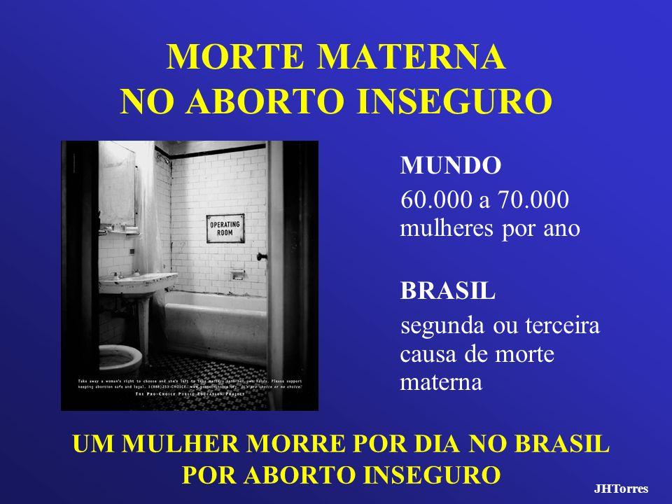 MORTE MATERNA NO ABORTO INSEGURO