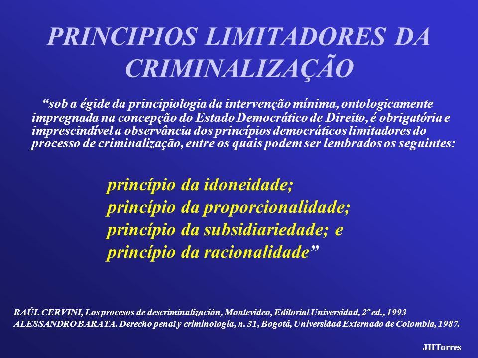 PRINCIPIOS LIMITADORES DA CRIMINALIZAÇÃO