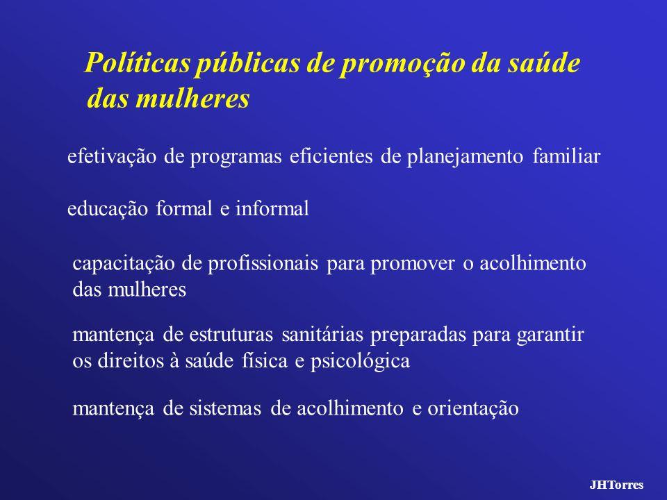 Políticas públicas de promoção da saúde das mulheres