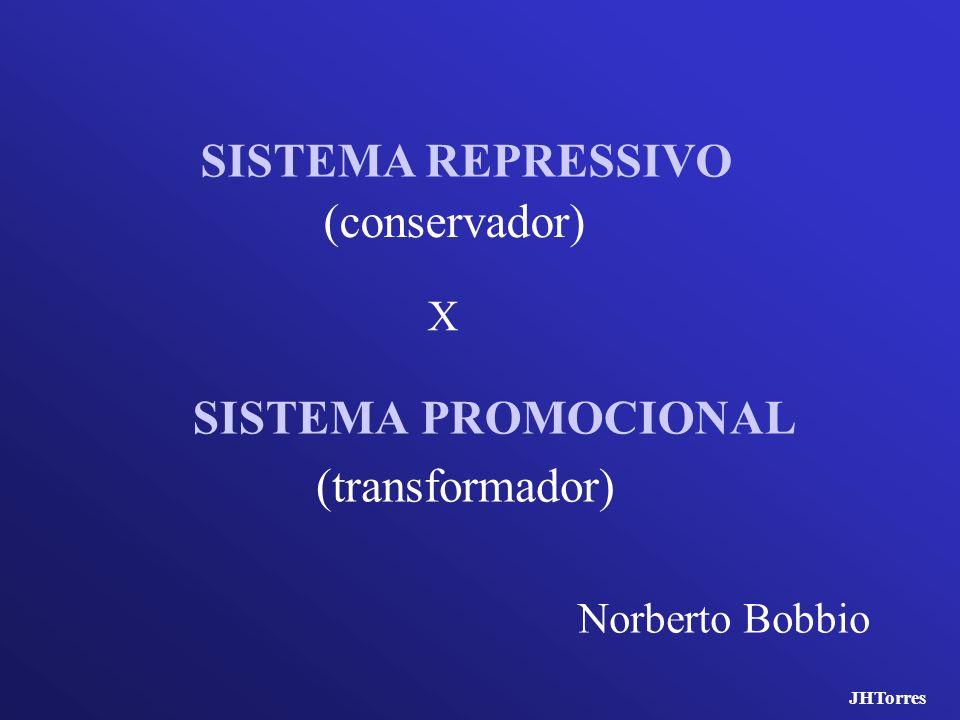 SISTEMA REPRESSIVO (conservador) SISTEMA PROMOCIONAL (transformador) X
