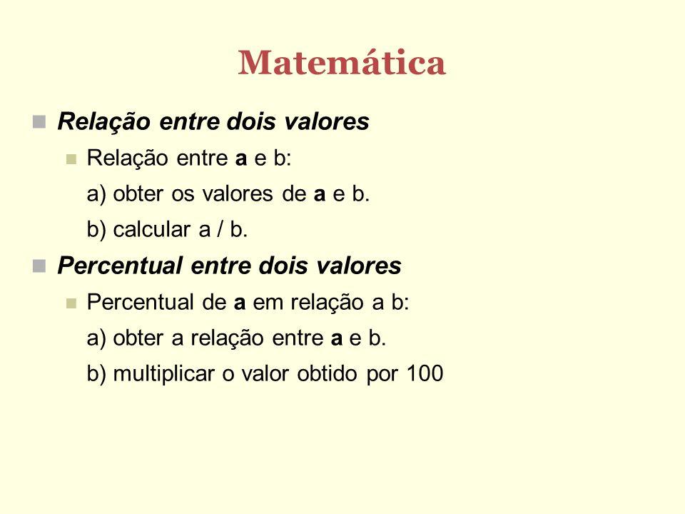 Matemática Relação entre dois valores Percentual entre dois valores