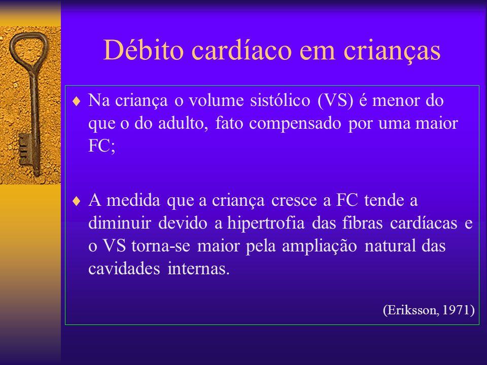 Débito cardíaco em crianças