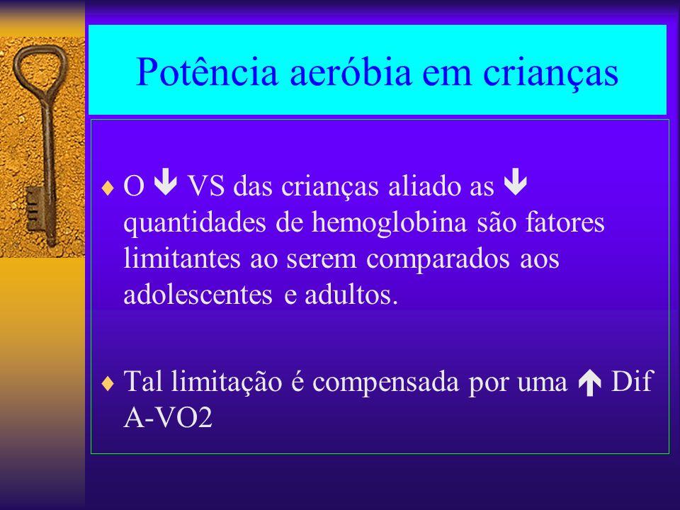 Potência aeróbia em crianças