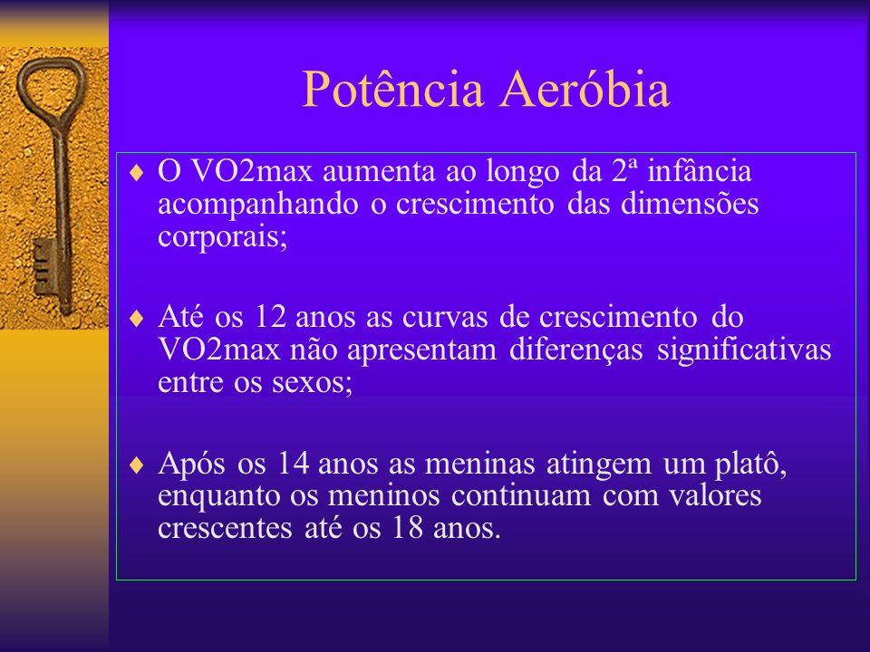 Potência Aeróbia O VO2max aumenta ao longo da 2ª infância acompanhando o crescimento das dimensões corporais;
