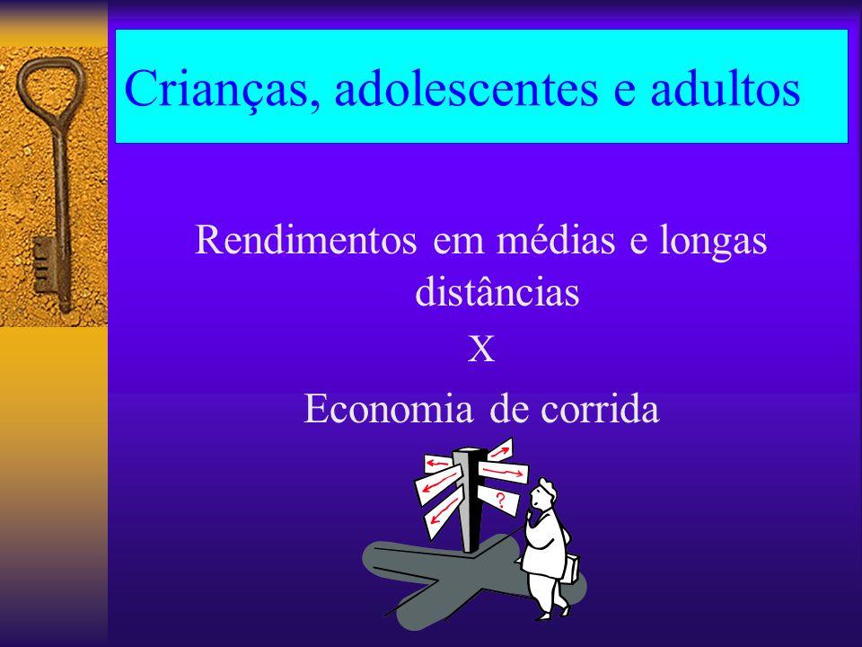 Crianças, adolescentes e adultos
