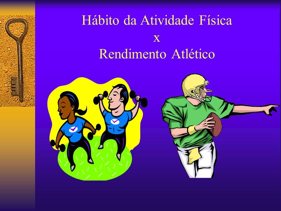 Hábito da Atividade Física x Rendimento Atlético