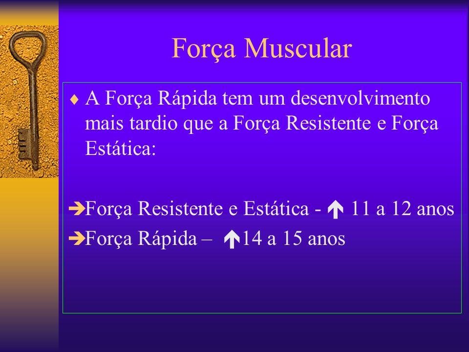 Força Muscular A Força Rápida tem um desenvolvimento mais tardio que a Força Resistente e Força Estática: