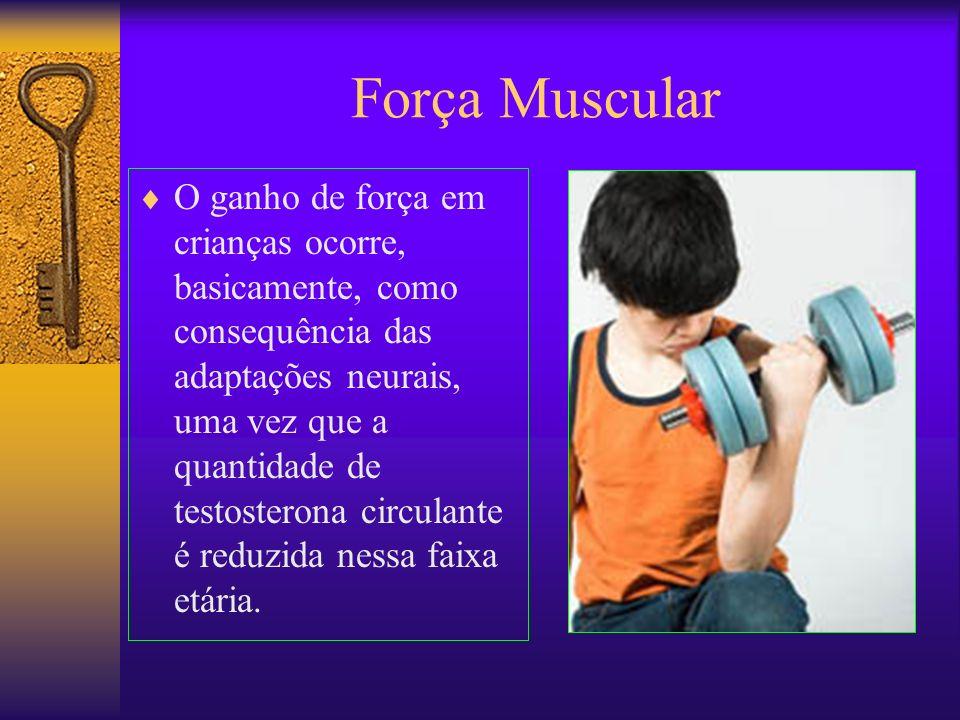 Força Muscular