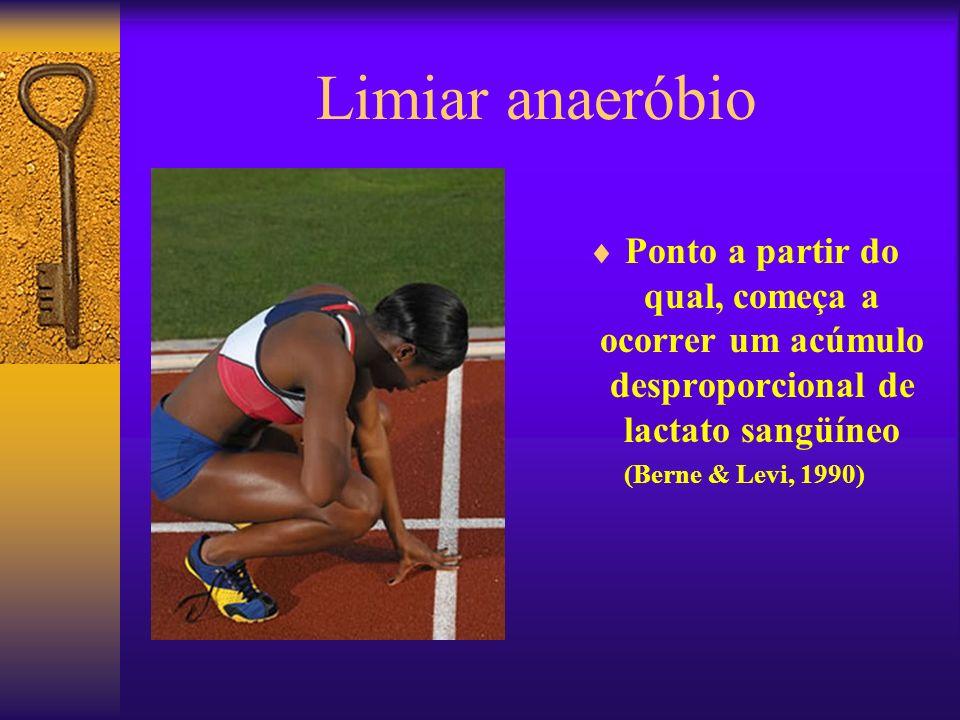 Limiar anaeróbio Ponto a partir do qual, começa a ocorrer um acúmulo desproporcional de lactato sangüíneo.