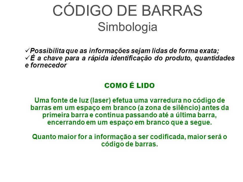 CÓDIGO DE BARRAS Simbologia